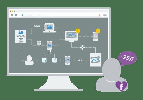 Schema solution DirectSmile